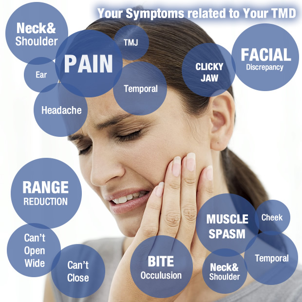 Tmj Specialized Physiotherapy Metro Physiotherapy And